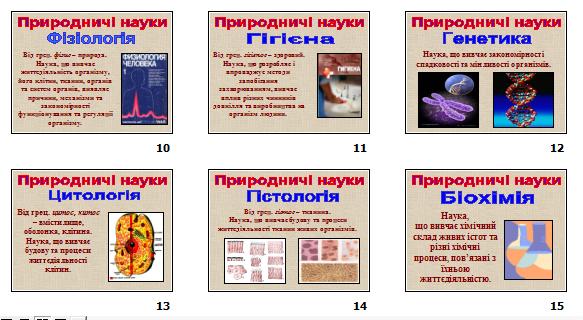 """Презентація """"Науки, що вивчають організм людини"""" (для 9 кл)"""