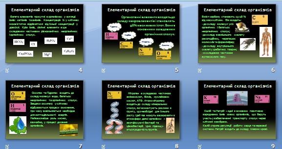 Презентація «Елементарний склад живих організмів» (10 кл.)