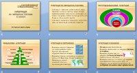 Презентація «Інтеграція як методична система в біології»